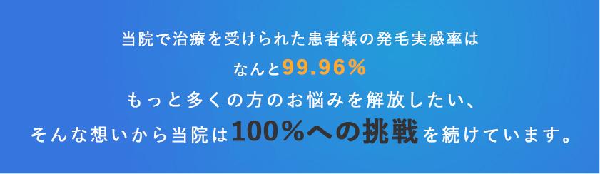 当院で治療を受けられた患者様の発毛実感率はなんと99.96%